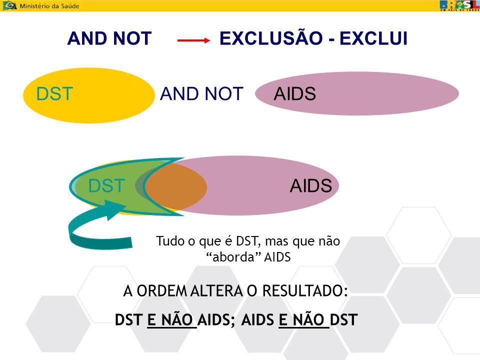 """AND NOTEXCLUSÃO - EXCLUI AND NOT AIDS DST AIDS DST Tudo o que é DST, mas que não """"aborda"""" AIDS A ORDEM ALTERA O RESULTADO: DST E NÃO AIDS; AIDS E NÃO"""