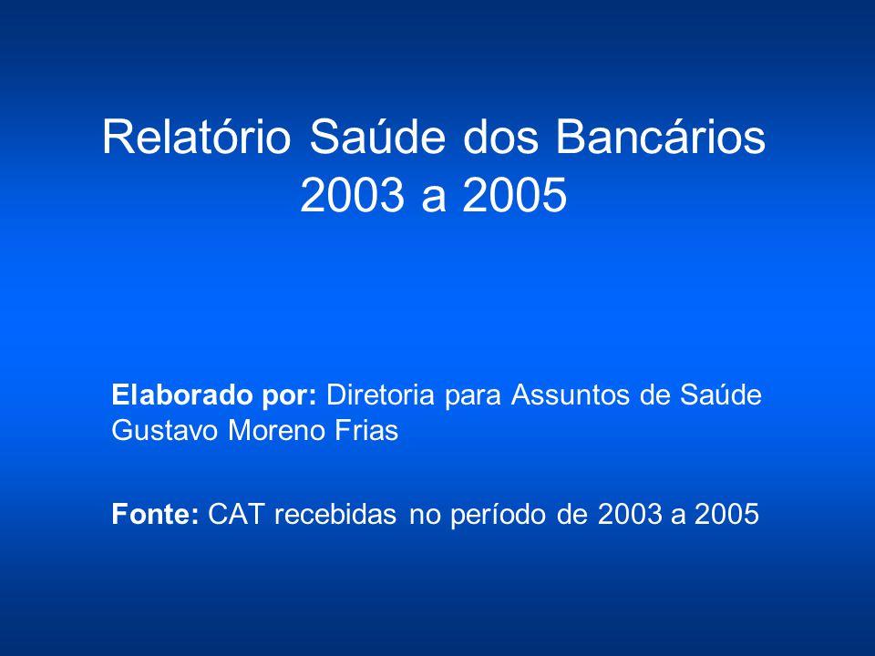 Relatório Saúde dos Bancários 2003 a 2005 Elaborado por: Diretoria para Assuntos de Saúde Gustavo Moreno Frias Fonte: CAT recebidas no período de 2003 a 2005