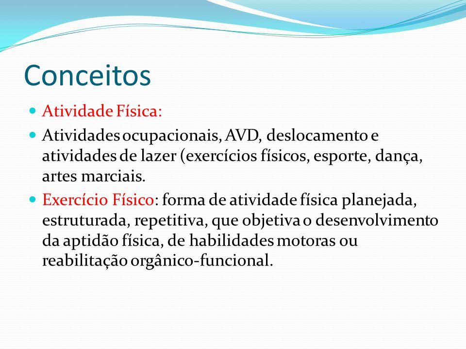 Conceitos Atividade Física: Atividades ocupacionais, AVD, deslocamento e atividades de lazer (exercícios físicos, esporte, dança, artes marciais. Exer