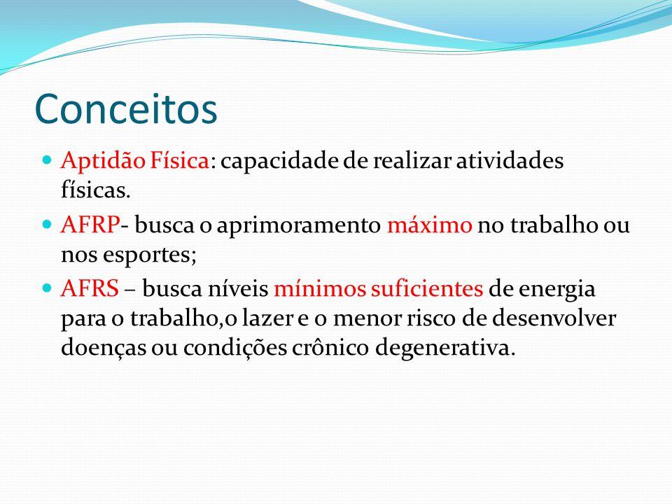 Conceitos Aptidão Física: capacidade de realizar atividades físicas. AFRP- busca o aprimoramento máximo no trabalho ou nos esportes; AFRS – busca níve