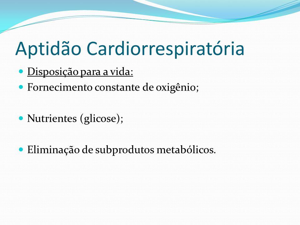 Aptidão Cardiorrespiratória Disposição para a vida: Fornecimento constante de oxigênio; Nutrientes (glicose); Eliminação de subprodutos metabólicos.