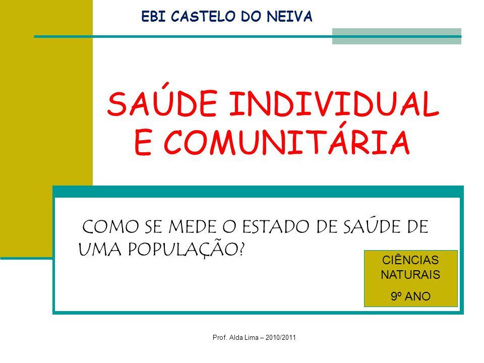 Prof. Alda Lima – 2010/2011 COMO SE MEDE O ESTADO DE SAÚDE DE UMA POPULAÇÃO? CIÊNCIAS NATURAIS 9º ANO SAÚDE INDIVIDUAL E COMUNITÁRIA EBI CASTELO DO NE