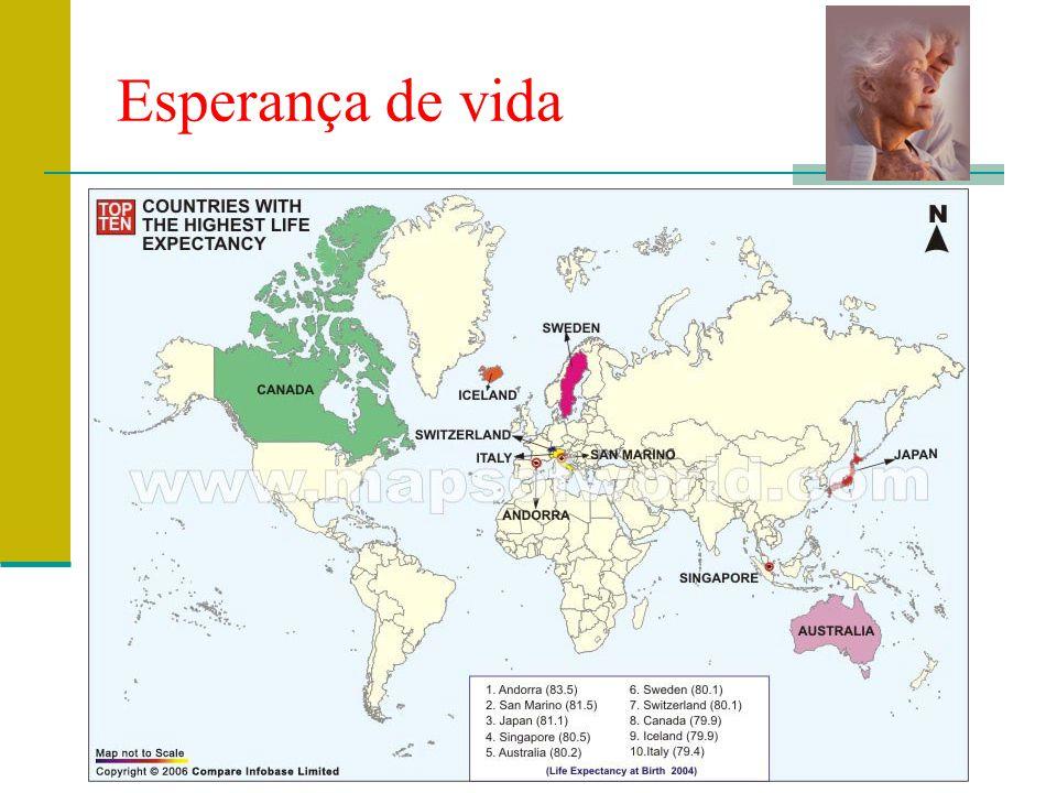 Prof. Teresa Condeixa Monteiro – 2008/2009 Esperança de vida