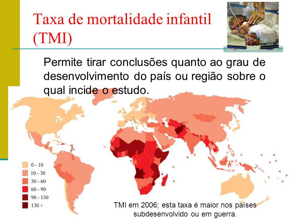 Prof. Teresa Condeixa Monteiro – 2008/2009 Taxa de mortalidade infantil (TMI) Permite tirar conclusões quanto ao grau de desenvolvimento do país ou re