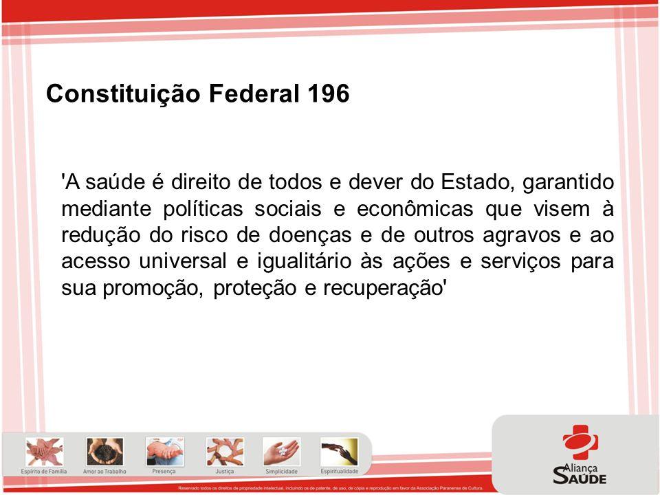 Constituição Federal 196 'A saúde é direito de todos e dever do Estado, garantido mediante políticas sociais e econômicas que visem à redução do risco