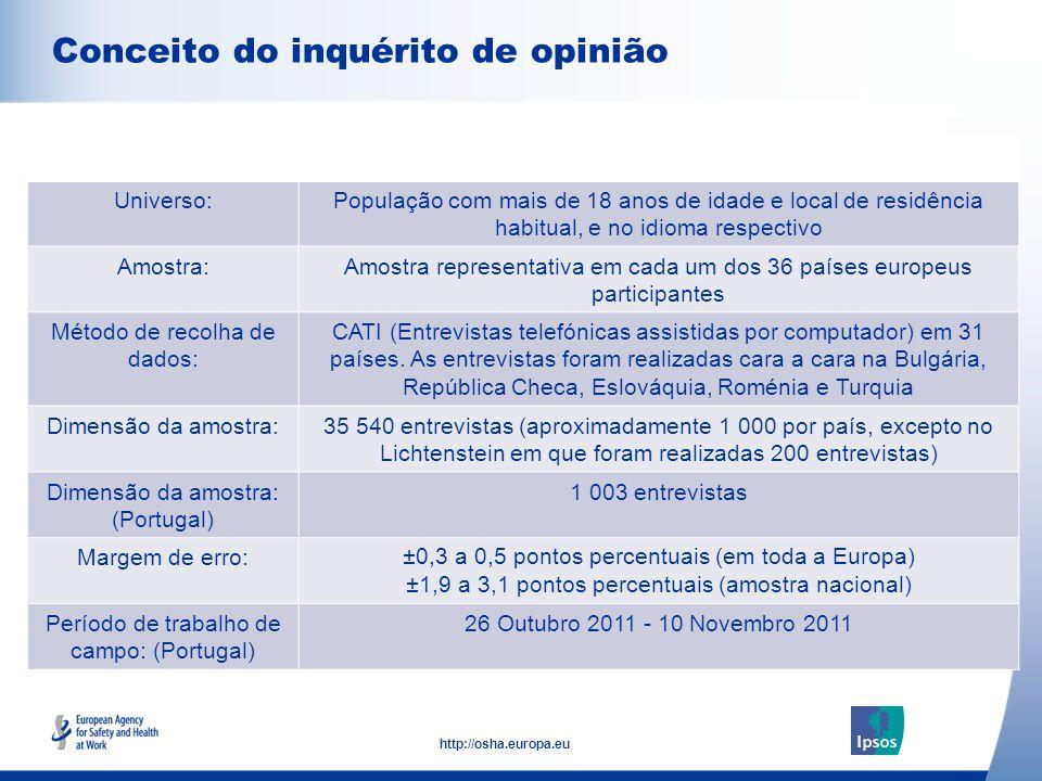 3 http://osha.europa.eu Visão geral do questionário  Q1.