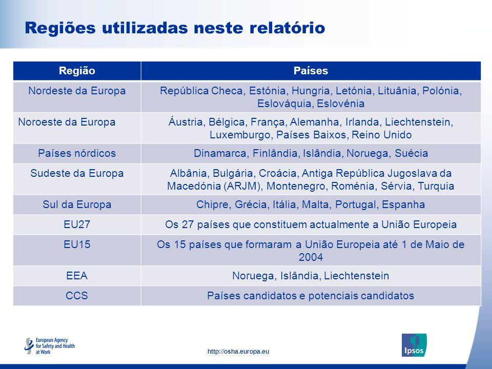 36 http://osha.europa.eu Agência Europeia para a Segurança e Saúde no Trabalho (EU-OSHA) Contribui para tornar a Europa um local de trabalho mais seguro, saudável e produtivo; Pesquisa, desenvolve e distribui informação fiável, equilibrada e imparcial sobre segurança e saúde; Organiza campanhas de sensibilização pan-europeias; Criada pela União Europeia em 1996 e com sede em Bilbau, Espanha; Reúne representantes da Comissão Europeia, dos governos dos Estados- Membros, das organizações patronais e de trabalhadores e peritos de alto nível em cada um dos Estados-Membros da UE-27 e noutros países.