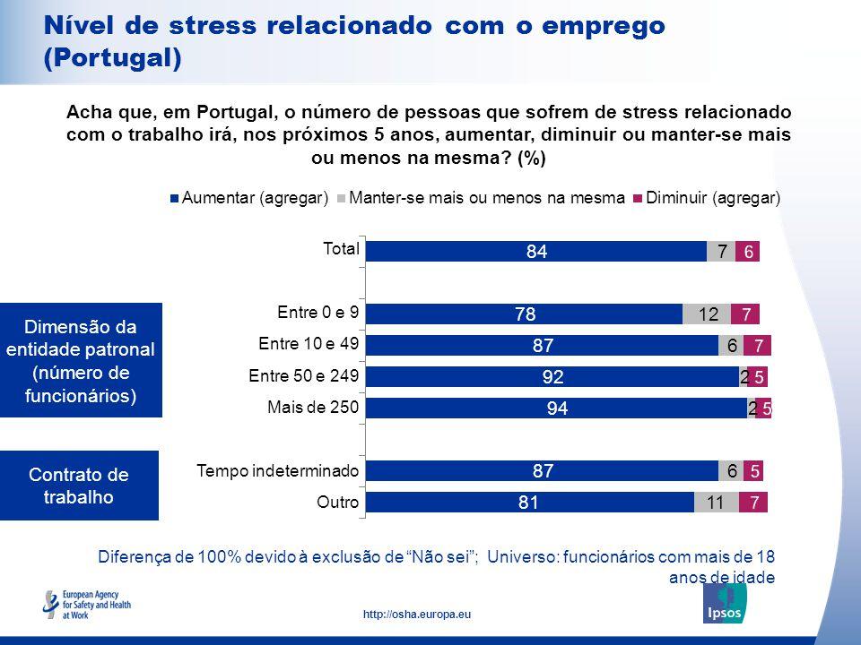 Importância da segurança e saúde no local de trabalho para uma competitividade económica