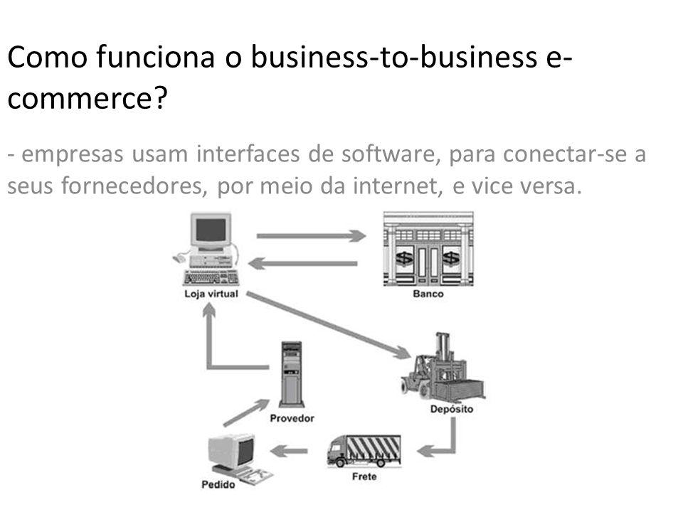 Como funciona o business-to-business e- commerce? - empresas usam interfaces de software, para conectar-se a seus fornecedores, por meio da internet,