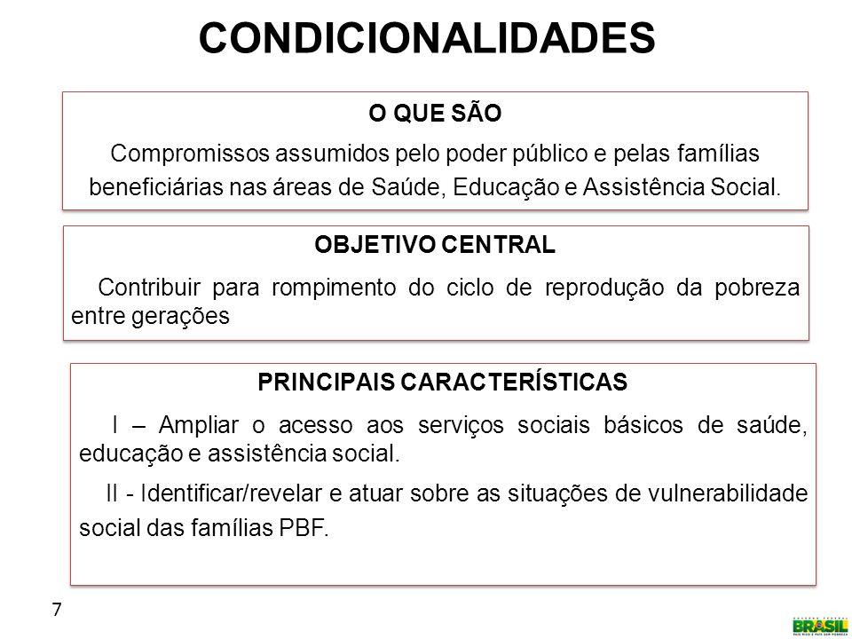 7 CONDICIONALIDADES OBJETIVO CENTRAL Contribuir para rompimento do ciclo de reprodução da pobreza entre gerações OBJETIVO CENTRAL Contribuir para romp