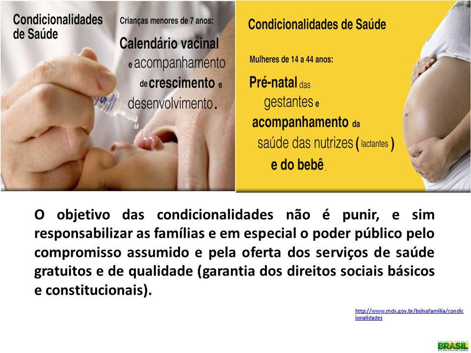 O objetivo das condicionalidades não é punir, e sim responsabilizar as famílias e em especial o poder público pelo compromisso assumido e pela oferta