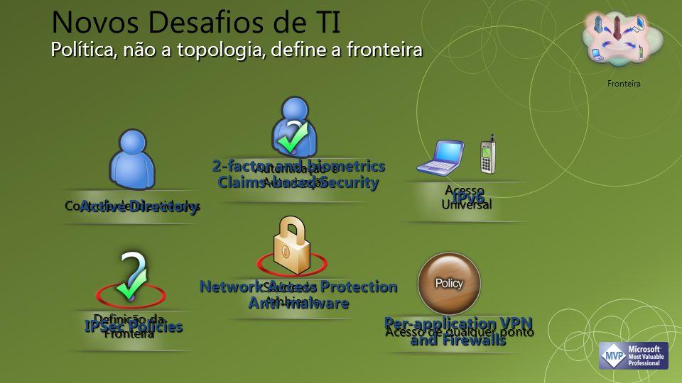 Definição da Fronteira Controle de Identidades AcessoUniversal Autenticação e Autorização Saúde do Ambiente Acesso de qualquer ponto Fronteira IPSec P