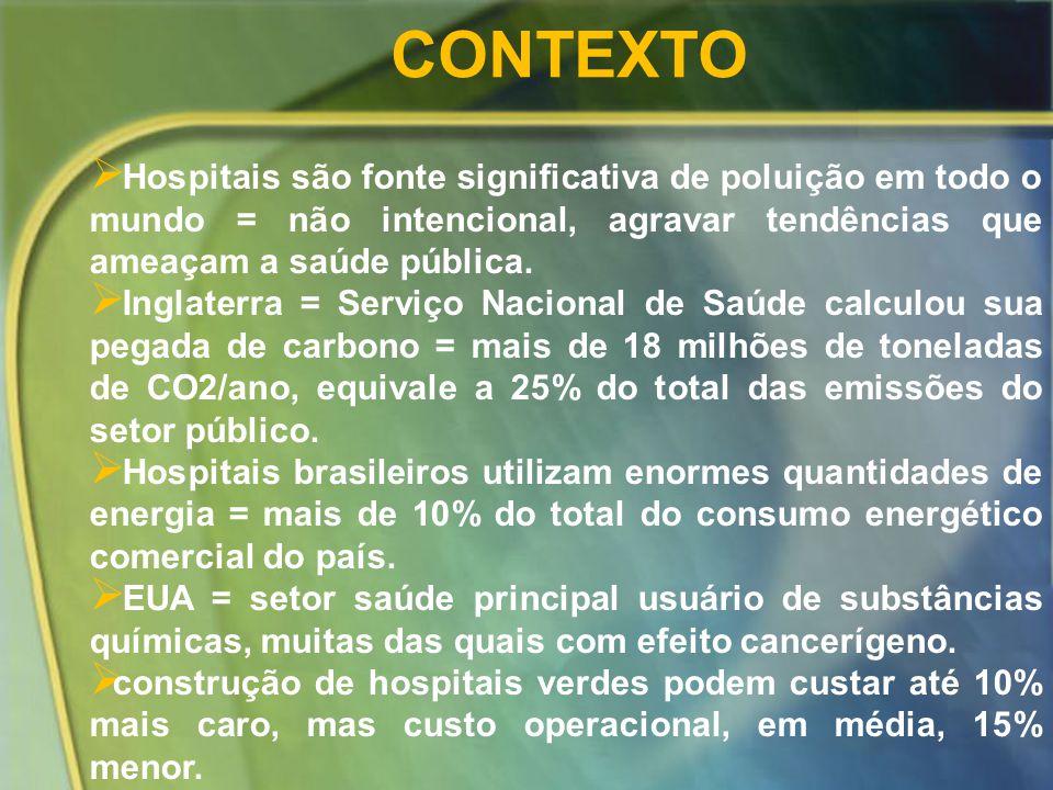  Hospitais são fonte significativa de poluição em todo o mundo = não intencional, agravar tendências que ameaçam a saúde pública.  Inglaterra = Serv