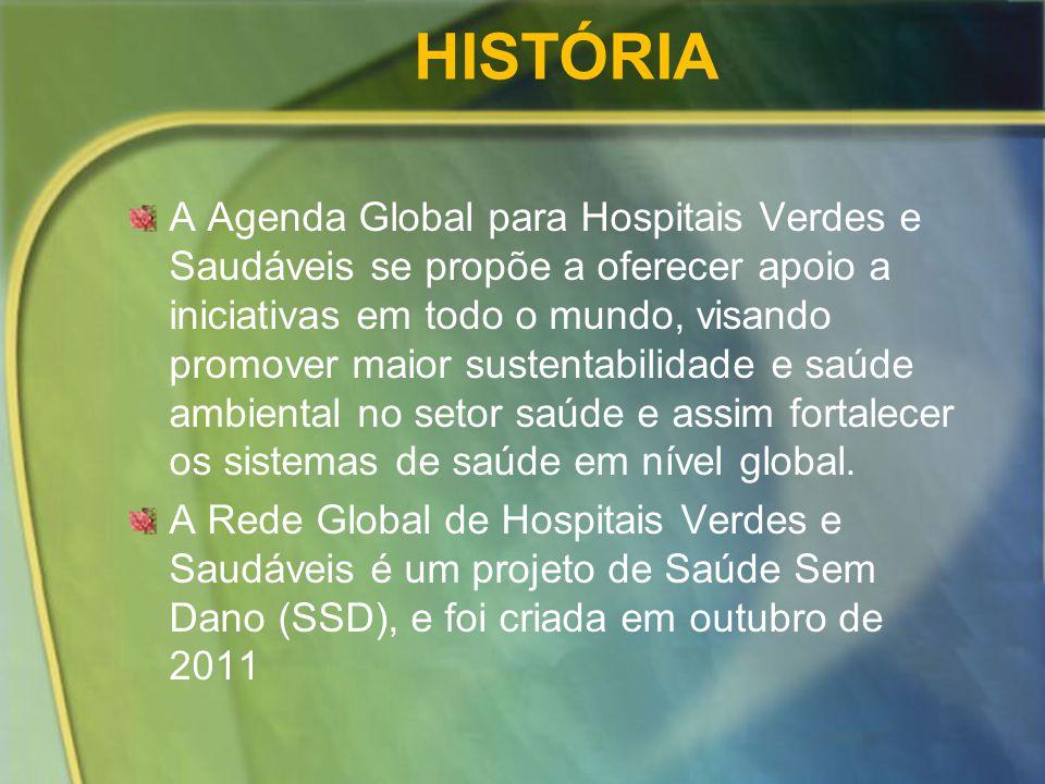 HISTÓRIA A Agenda Global para Hospitais Verdes e Saudáveis se propõe a oferecer apoio a iniciativas em todo o mundo, visando promover maior sustentabilidade e saúde ambiental no setor saúde e assim fortalecer os sistemas de saúde em nível global.