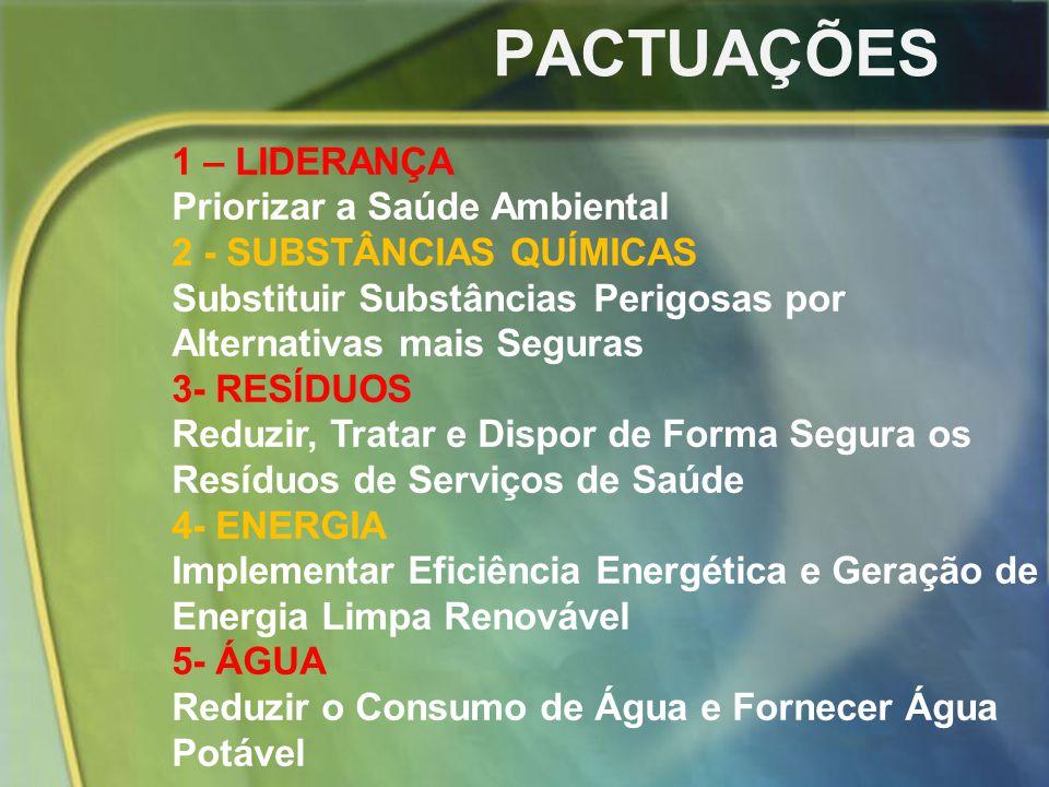 1 – LIDERANÇA Priorizar a Saúde Ambiental 2 - SUBSTÂNCIAS QUÍMICAS Substituir Substâncias Perigosas por Alternativas mais Seguras 3- RESÍDUOS Reduzir, Tratar e Dispor de Forma Segura os Resíduos de Serviços de Saúde 4- ENERGIA Implementar Eficiência Energética e Geração de Energia Limpa Renovável 5- ÁGUA Reduzir o Consumo de Água e Fornecer Água Potável PACTUAÇÕES