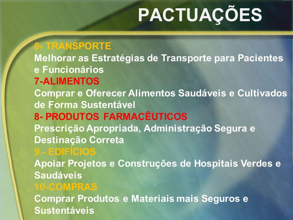 6- TRANSPORTE Melhorar as Estratégias de Transporte para Pacientes e Funcionários 7-ALIMENTOS Comprar e Oferecer Alimentos Saudáveis e Cultivados de Forma Sustentável 8- PRODUTOS FARMACÊUTICOS Prescrição Apropriada, Administração Segura e Destinação Correta 9 - EDIFÍCIOS Apoiar Projetos e Construções de Hospitais Verdes e Saudáveis 10-COMPRAS Comprar Produtos e Materiais mais Seguros e Sustentáveis PACTUAÇÕES