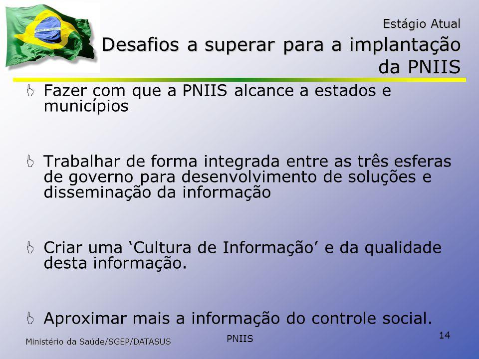 PNIIS 14 Fazer com que a PNIIS alcance a estados e municípios Trabalhar de forma integrada entre as três esferas de governo para desenvolvimento de soluções e disseminação da informação Criar uma 'Cultura de Informação' e da qualidade desta informação.
