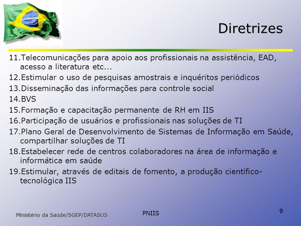 PNIIS 9 Diretrizes 11.Telecomunicações para apoio aos profissionais na assistência, EAD, acesso a literatura etc...