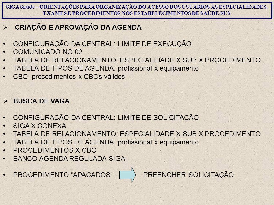  CRIAÇÃO E APROVAÇÃO DA AGENDA CONFIGURAÇÃO DA CENTRAL: LIMITE DE EXECUÇÃO COMUNICADO NO.02 TABELA DE RELACIONAMENTO: ESPECIALIDADE X SUB X PROCEDIME