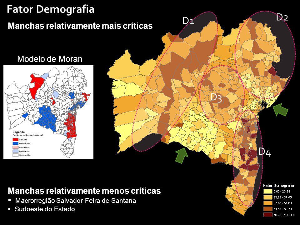 Fator Demografia Manchas relativamente menos críticas  Macrorregião Salvador-Feira de Santana  Sudoeste do Estado Modelo de Moran D2 D1 D3 D4 Manchas relativamente mais críticas