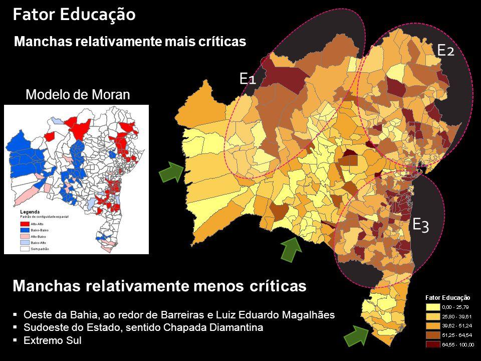 Fator Educação Modelo de Moran Manchas relativamente menos críticas  Oeste da Bahia, ao redor de Barreiras e Luiz Eduardo Magalhães  Sudoeste do Estado, sentido Chapada Diamantina  Extremo Sul E3 E2 E1 Manchas relativamente mais críticas