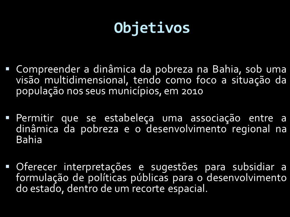Objetivos  Compreender a dinâmica da pobreza na Bahia, sob uma visão multidimensional, tendo como foco a situação da população nos seus municípios, em 2010  Permitir que se estabeleça uma associação entre a dinâmica da pobreza e o desenvolvimento regional na Bahia  Oferecer interpretações e sugestões para subsidiar a formulação de políticas públicas para o desenvolvimento do estado, dentro de um recorte espacial.