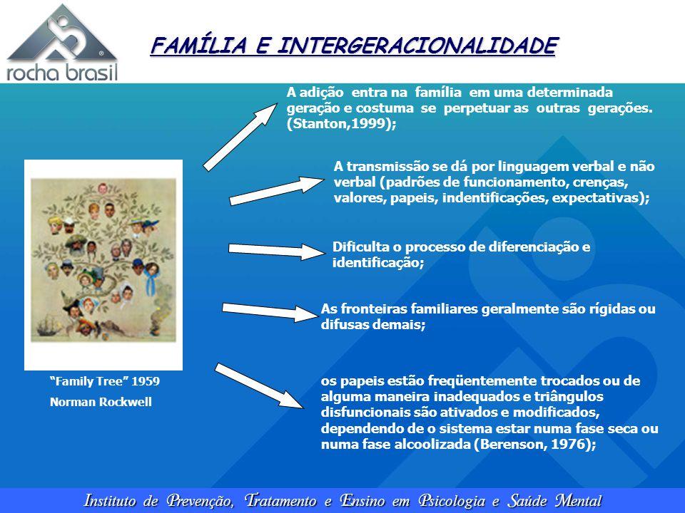 """I nstituto de P revenção, T ratamento e E nsino em P sicologia e S aúde M ental FAMÍLIA E INTERGERACIONALIDADE """"Family Tree"""" 1959 Norman Rockwell A ad"""