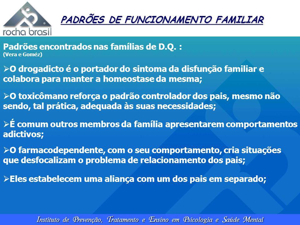 I nstituto de P revenção, T ratamento e E nsino em P sicologia e S aúde M ental PADRÕES DE FUNCIONAMENTO FAMILIAR Padrões encontrados nas famílias de
