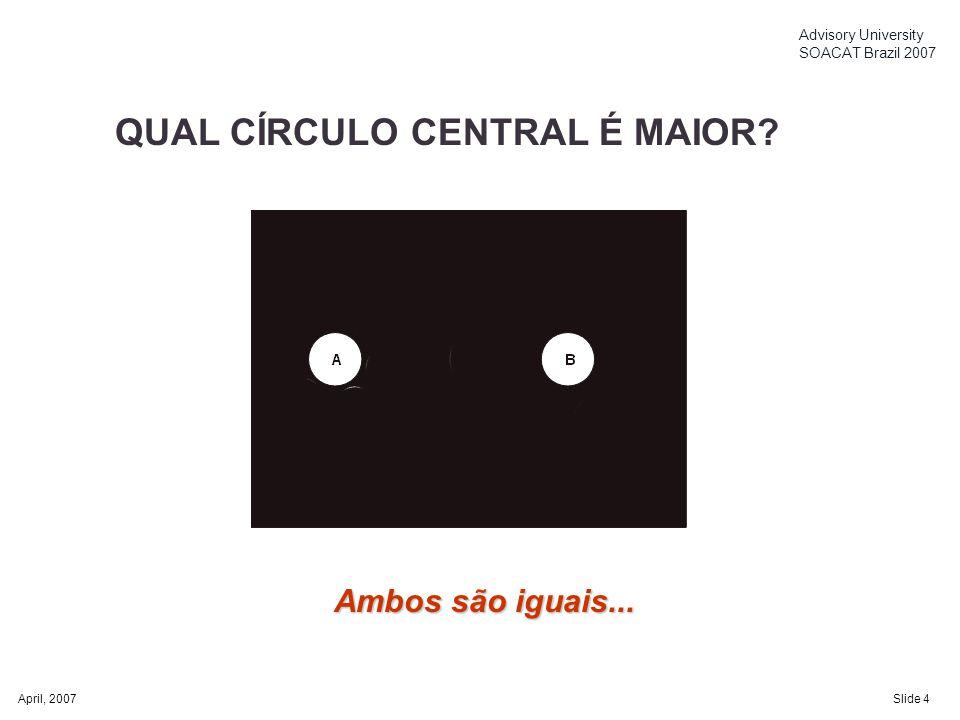 April, 2007Slide 4 Advisory University SOACAT Brazil 2007 Ambos são iguais... QUAL CÍRCULO CENTRAL É MAIOR?