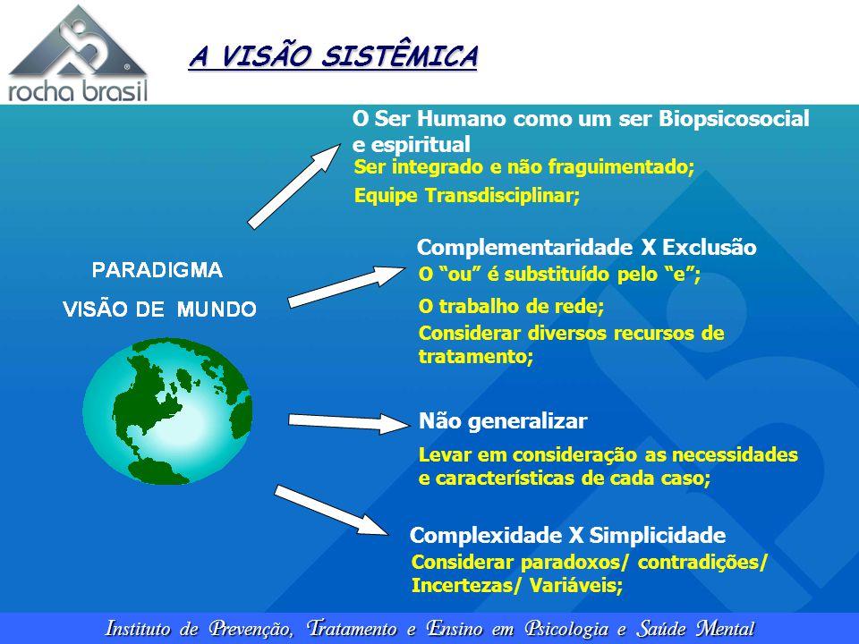 I nstituto de P revenção, T ratamento e E nsino em P sicologia e S aúde M ental A VISÃO SISTÊMICA Complementaridade X Exclusão Não generalizar Complex