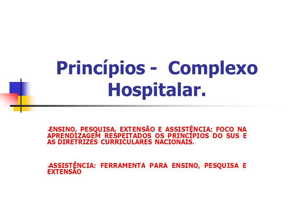 Princípios - Complexo Hospitalar.  ENSINO, PESQUISA, EXTENSÃO E ASSISTÊNCIA: FOCO NA APRENDIZAGEM RESPEITADOS OS PRINCÍPIOS DO SUS E AS DIRETRIZES CU