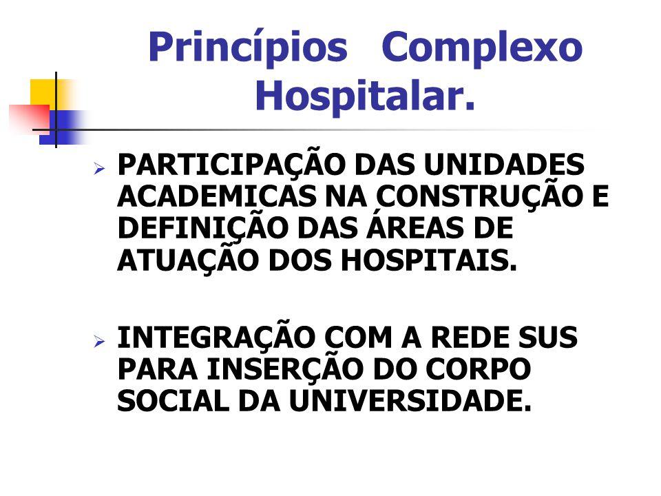 Princípios Complexo Hospitalar.  PARTICIPAÇÃO DAS UNIDADES ACADEMICAS NA CONSTRUÇÃO E DEFINIÇÃO DAS ÁREAS DE ATUAÇÃO DOS HOSPITAIS.  INTEGRAÇÃO COM