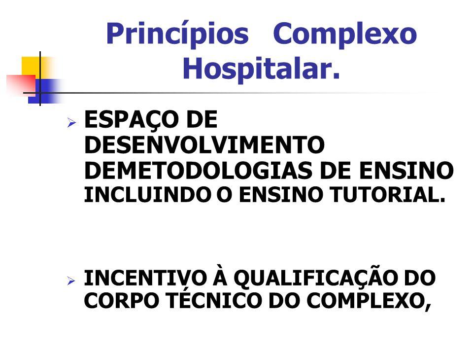 Princípios Complexo Hospitalar.  ESPAÇO DE DESENVOLVIMENTO DEMETODOLOGIAS DE ENSINO INCLUINDO O ENSINO TUTORIAL.  INCENTIVO À QUALIFICAÇÃO DO CORPO