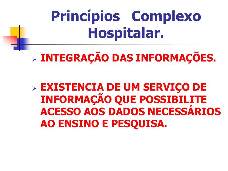 Princípios Complexo Hospitalar.  INTEGRAÇÃO DAS INFORMAÇÕES.  EXISTENCIA DE UM SERVIÇO DE INFORMAÇÃO QUE POSSIBILITE ACESSO AOS DADOS NECESSÁRIOS AO