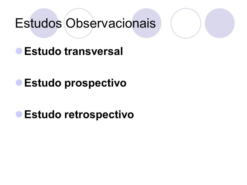 Estudos Observacionais Estudo transversal Estudo prospectivo Estudo retrospectivo