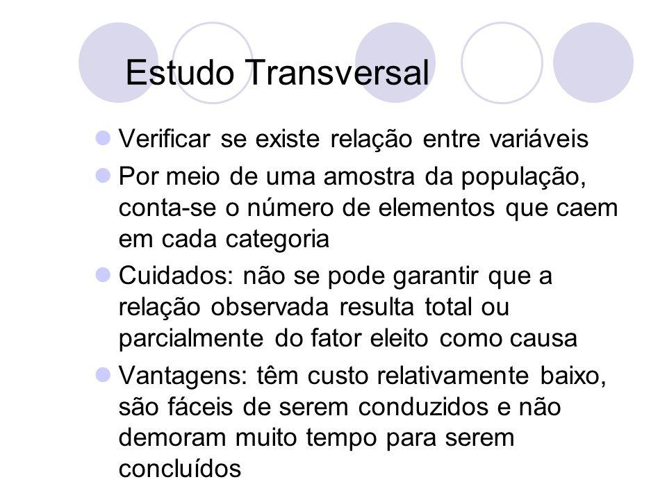 Estudo Transversal Verificar se existe relação entre variáveis Por meio de uma amostra da população, conta-se o número de elementos que caem em cada c