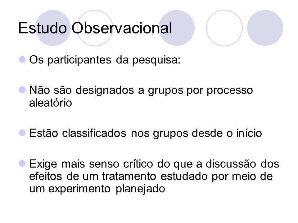 Estudo Observacional Os participantes da pesquisa: Não são designados a grupos por processo aleatório Estão classificados nos grupos desde o início Ex