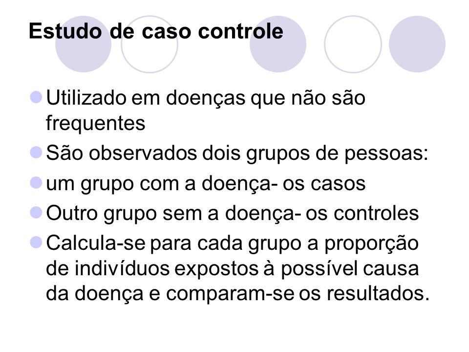 Estudo de caso controle Utilizado em doenças que não são frequentes São observados dois grupos de pessoas: um grupo com a doença- os casos Outro grupo