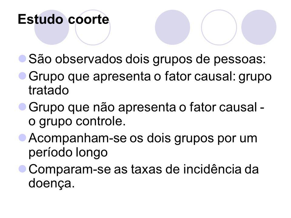 Estudo coorte São observados dois grupos de pessoas: Grupo que apresenta o fator causal: grupo tratado Grupo que não apresenta o fator causal - o grup