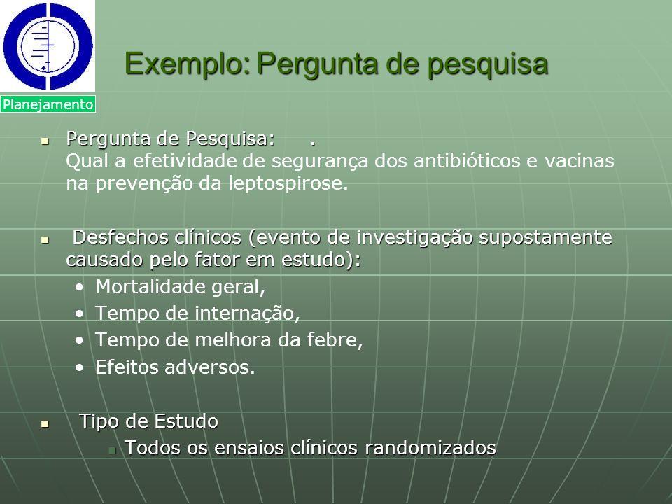 Exemplo: Pergunta de pesquisa Pergunta de Pesquisa:. Pergunta de Pesquisa:. Qual a efetividade de segurança dos antibióticos e vacinas na prevenção da