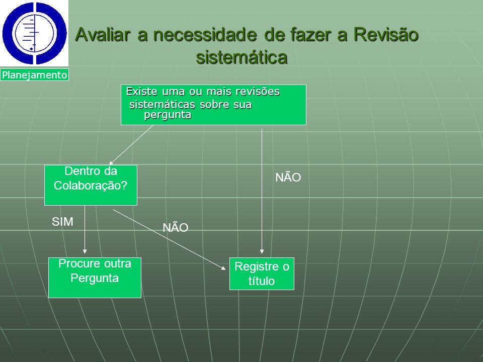 Avaliar a necessidade de fazer a Revisão sistemática Avaliar a necessidade de fazer a Revisão sistemática Existe uma ou mais revisões sistemáticas sob