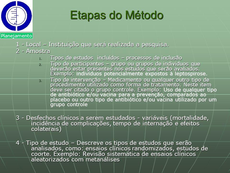 Etapas do Método Etapas do Método 1 - Local – Instituição que será realizada a pesquisa. 2 - Amostra 1. Tipos de estudos incluídos – processos de incl