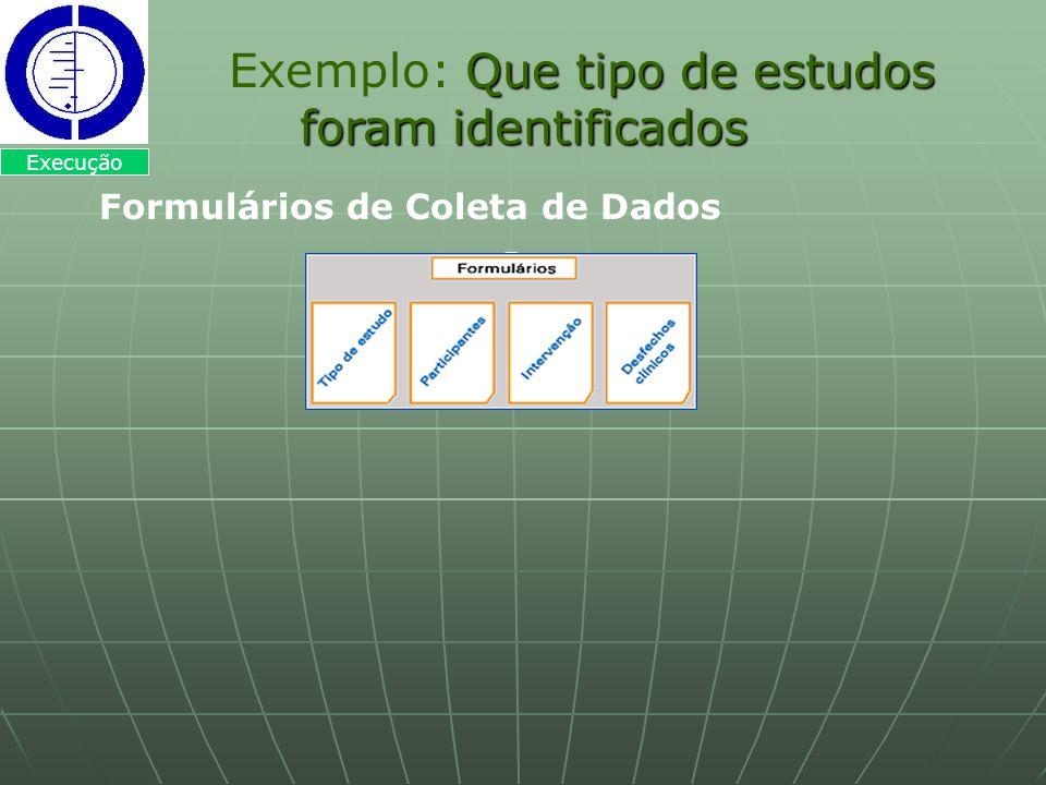 Que tipo de estudos foram identificados Exemplo: Que tipo de estudos foram identificados Formulários de Coleta de Dados Execução