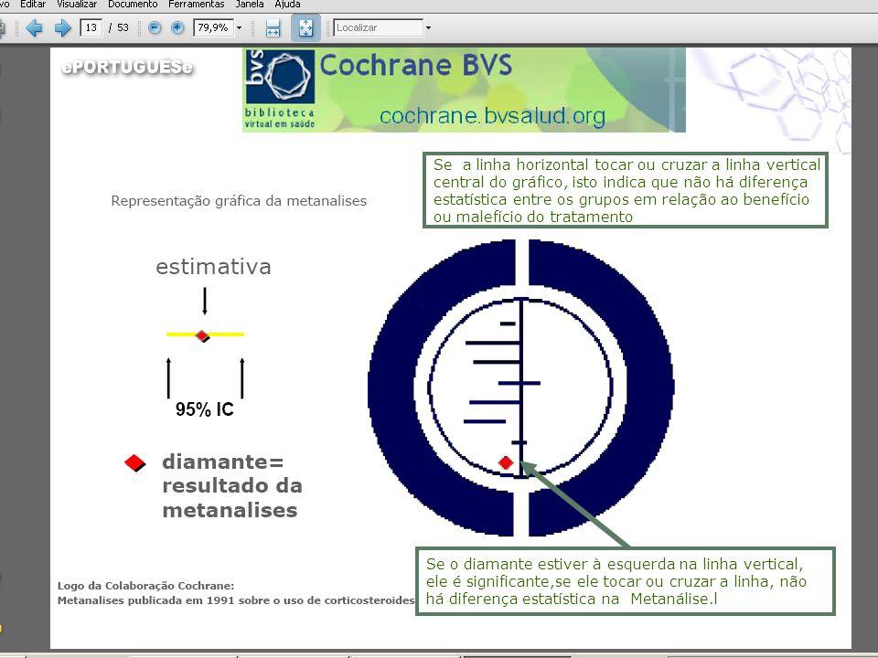 Registro do Título da Revisão Sistemática Registro do Título da Revisão Sistemática As revisões sistemáticas feitas na Colaboração Cochrane precisam ser registradas Cada grupo de revisão pode ter critérios próprios para registro do título.