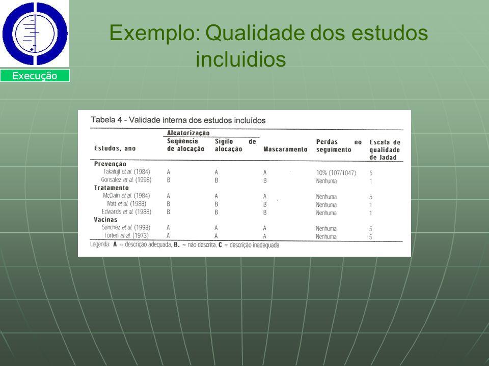 Exemplo: Qualidade dos estudos incluidios Execução
