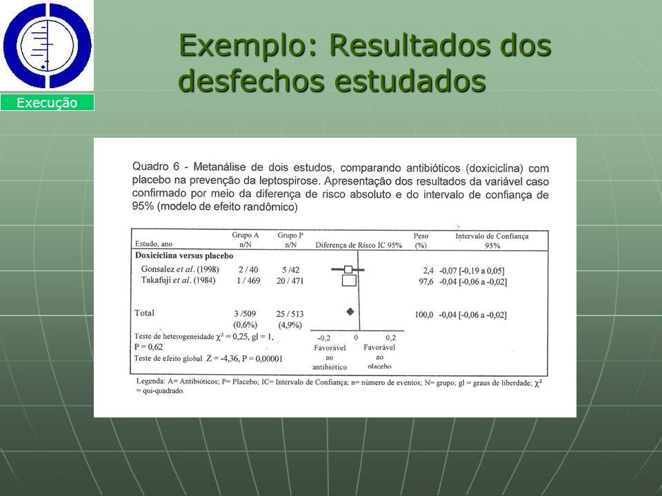 Exemplo: Resultados dos desfechos estudados Execução