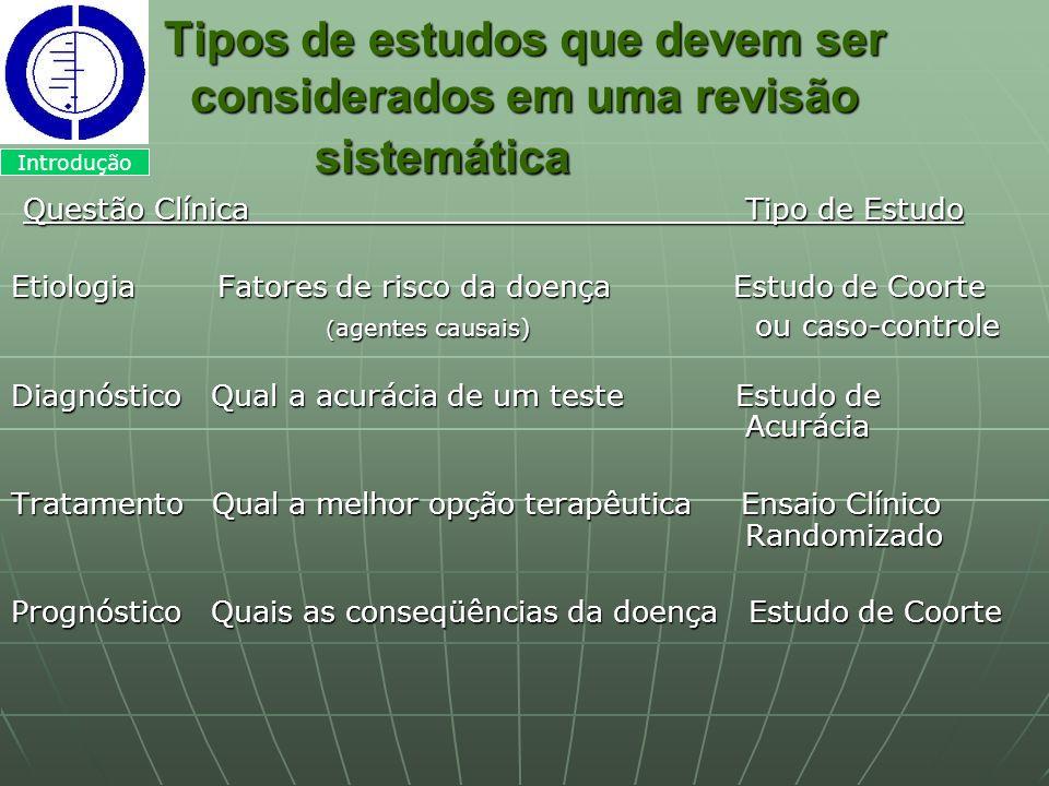 Tipos de estudos que devem ser considerados em uma revisão sistemática Questão ClínicaTipo de Estudo Questão ClínicaTipo de Estudo Etiologia Fatores d