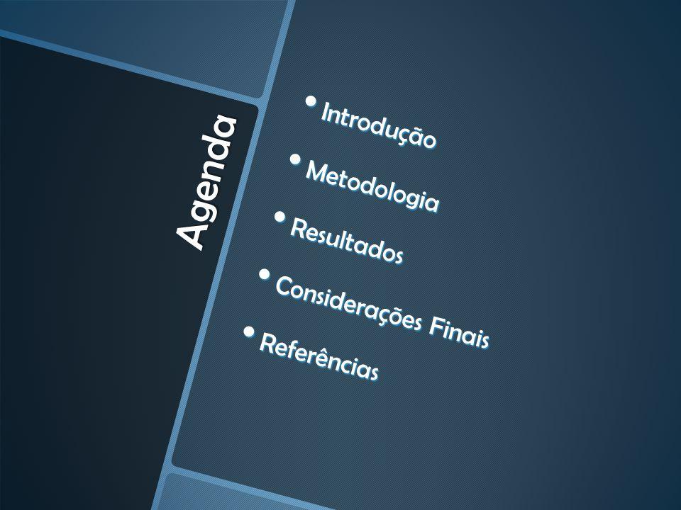 Agenda Introdução Introdução Metodologia Metodologia Resultados Resultados Considerações Finais Considerações Finais Referências Referências