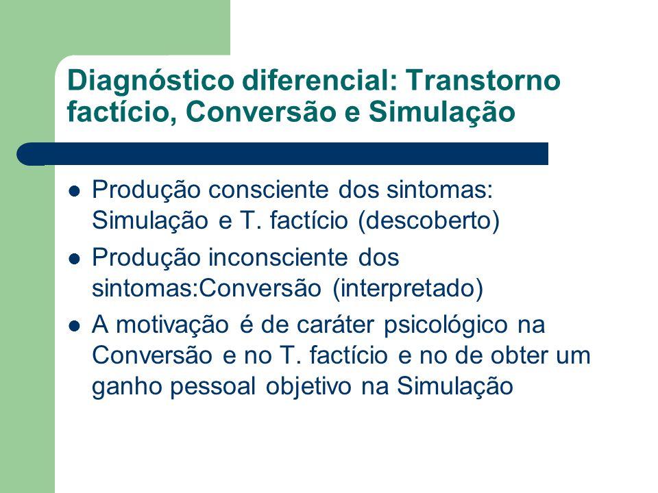 Diagnóstico diferencial: Transtorno factício, Conversão e Simulação Produção consciente dos sintomas: Simulação e T. factício (descoberto) Produção in
