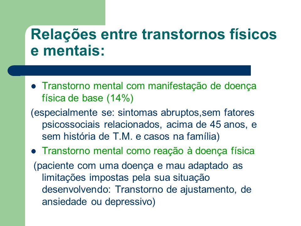 Relações entre transtornos físicos e mentais: Transtorno mental com manifestação de doença física de base (14%) (especialmente se: sintomas abruptos,s